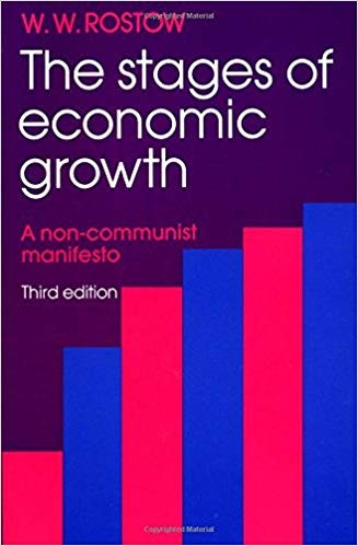Review the Stages of economic Growth